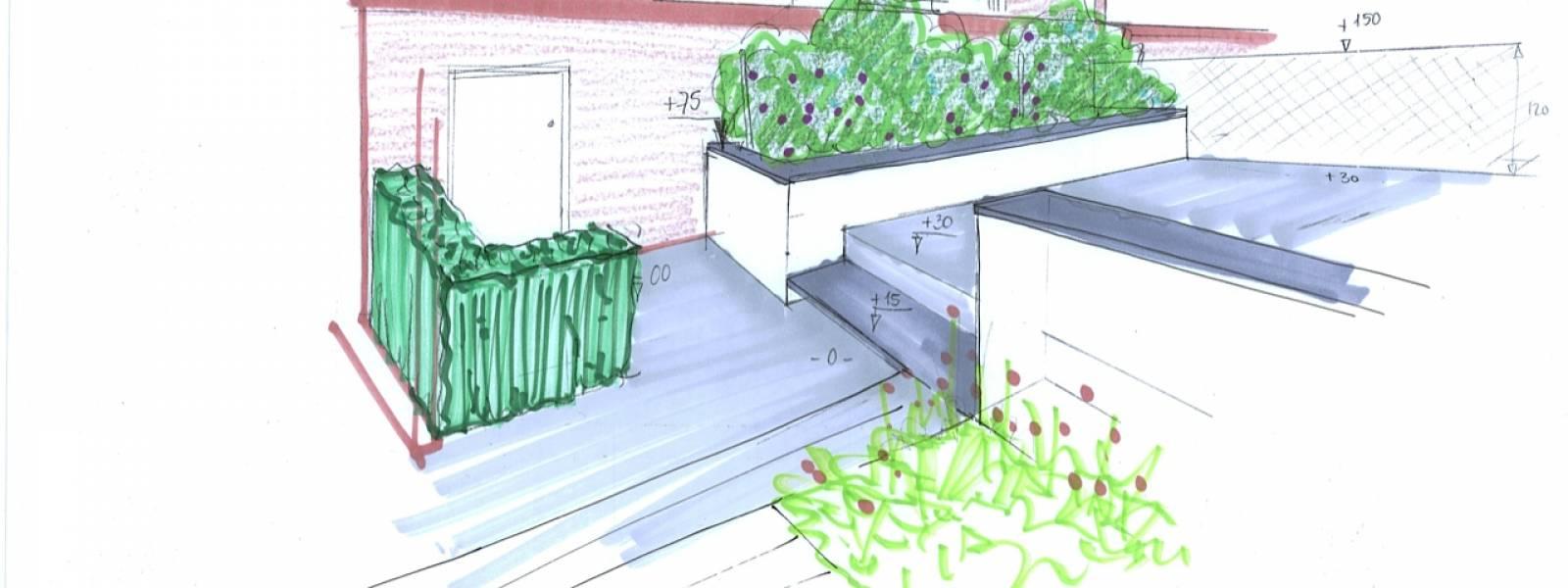 Wat kost een tuinontwerp wijsman hoveniers for Wat kost een tuinontwerp