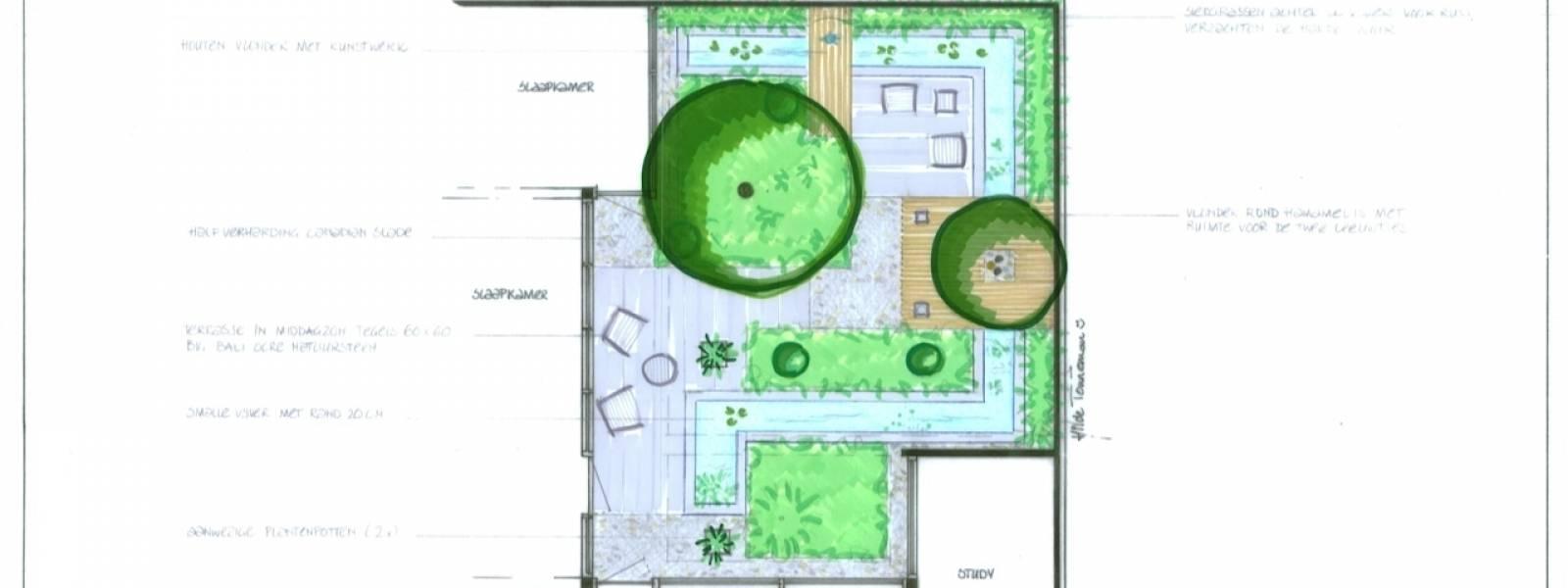 Het traject naar uw tuin wijsman hoveniers for Wat kost een tuinontwerp